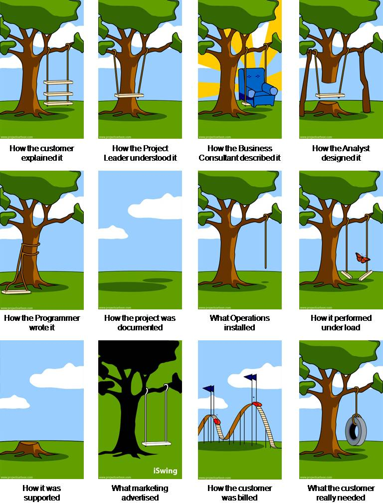 Tree Swing Cartoon